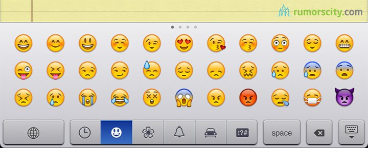 How To Enable Emoticons For Text Messages On The Iphone Or Ipad