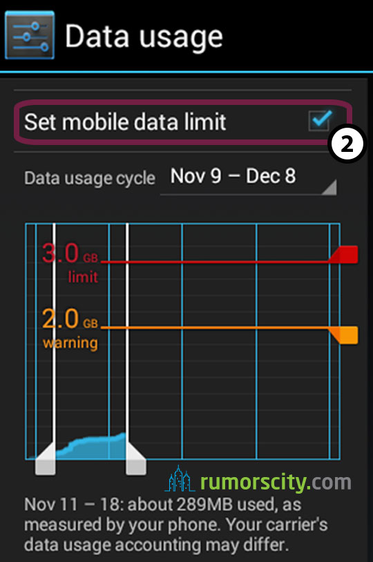 How To Set Data Usage Limit On Android