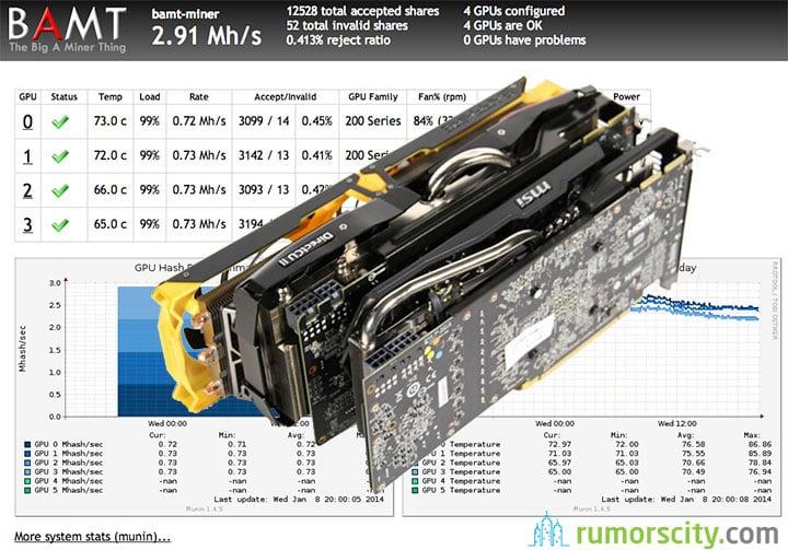 Litecoin-Mining---Radeon-R9-280X-hardware-comparison