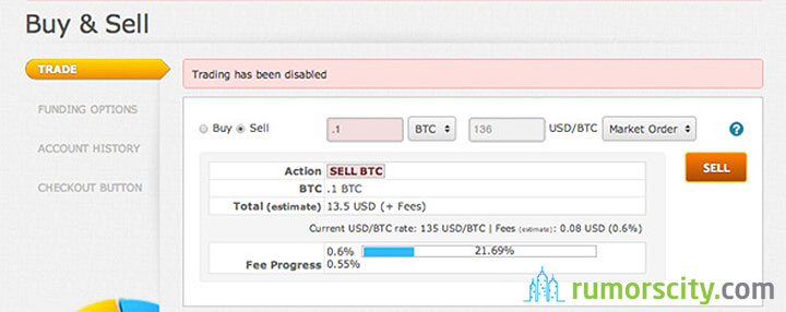 MtGox-Trading-Halted-Website-Offline