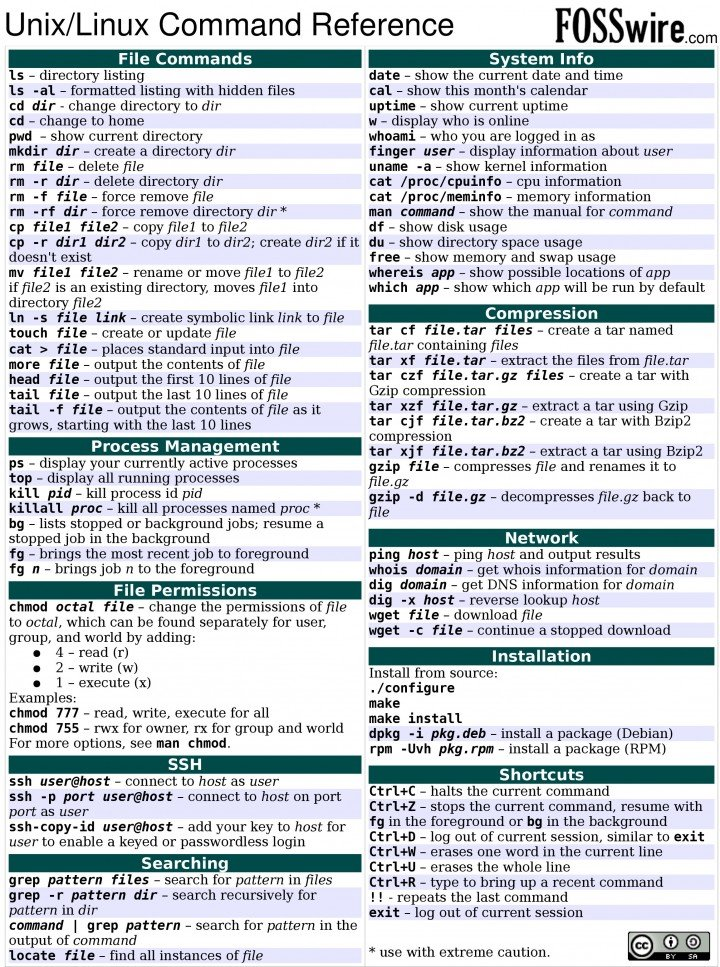 10-Linux-Unix-Command-Cheat-Sheet-02
