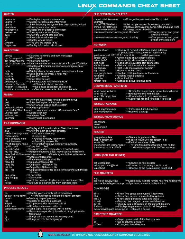 10-Linux-Unix-Command-Cheat-Sheet-04