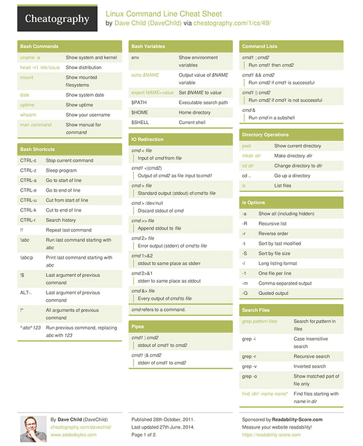 10-Linux-Unix-Command-Cheat-Sheet-06