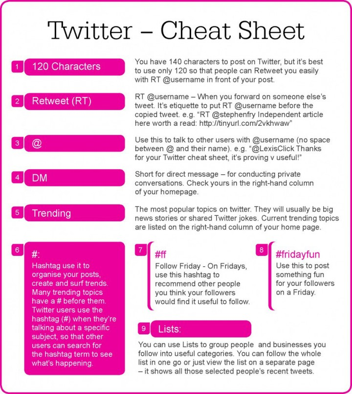 6-Best-Twitter-Cheat-Sheet-01
