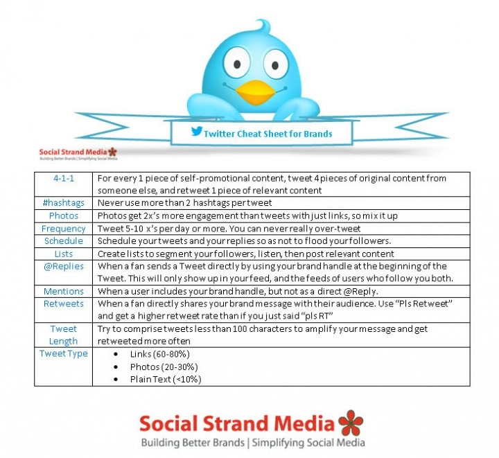 6-Best-Twitter-Cheat-Sheet-06