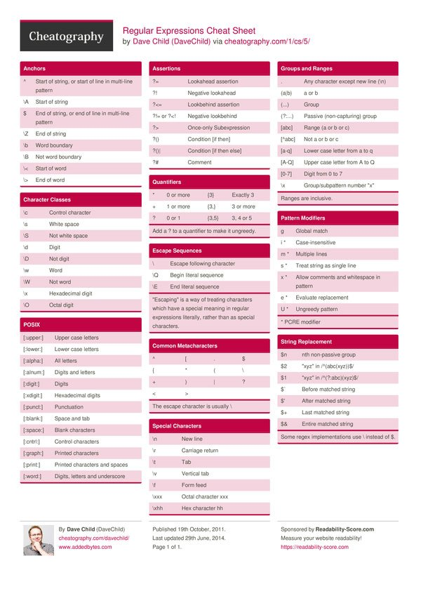 Best-Regular-Expressions-Cheat-Sheet-01