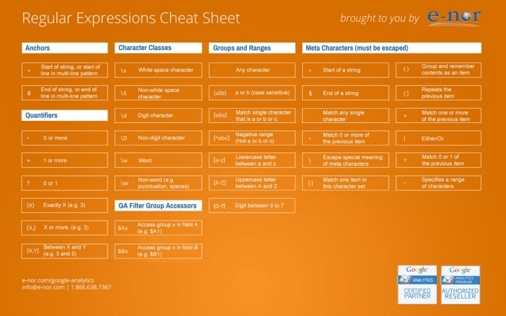 Best-Regular-Expressions-Cheat-Sheet-04