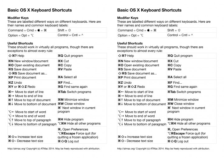 how to cut and paste on mac keyboard