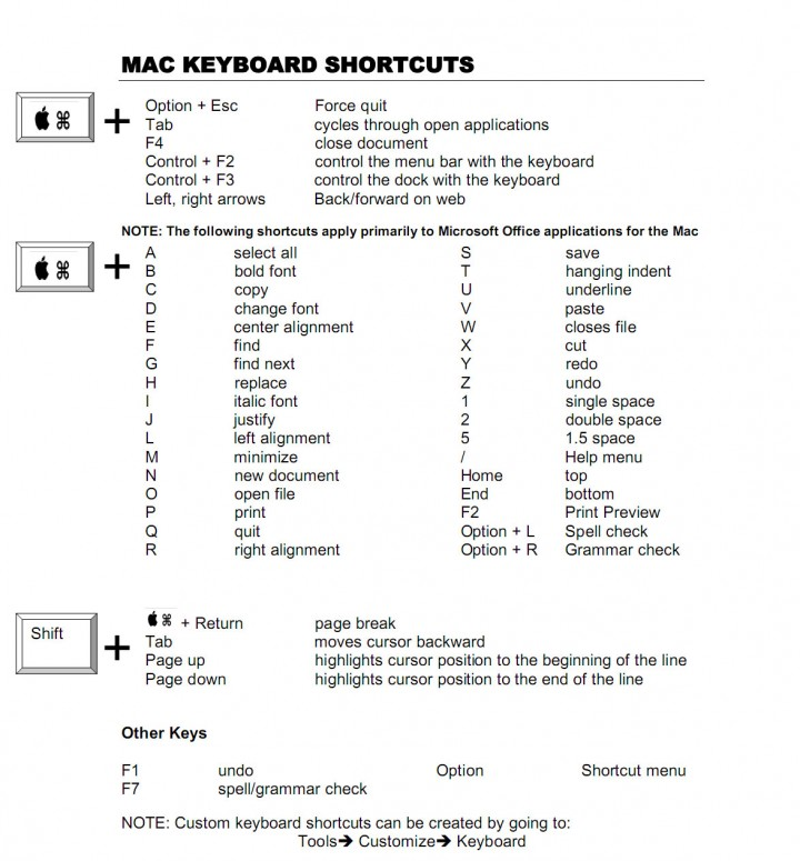 Mac-OS-X-Keyboard-Shortcut-Cheat-Sheet-03