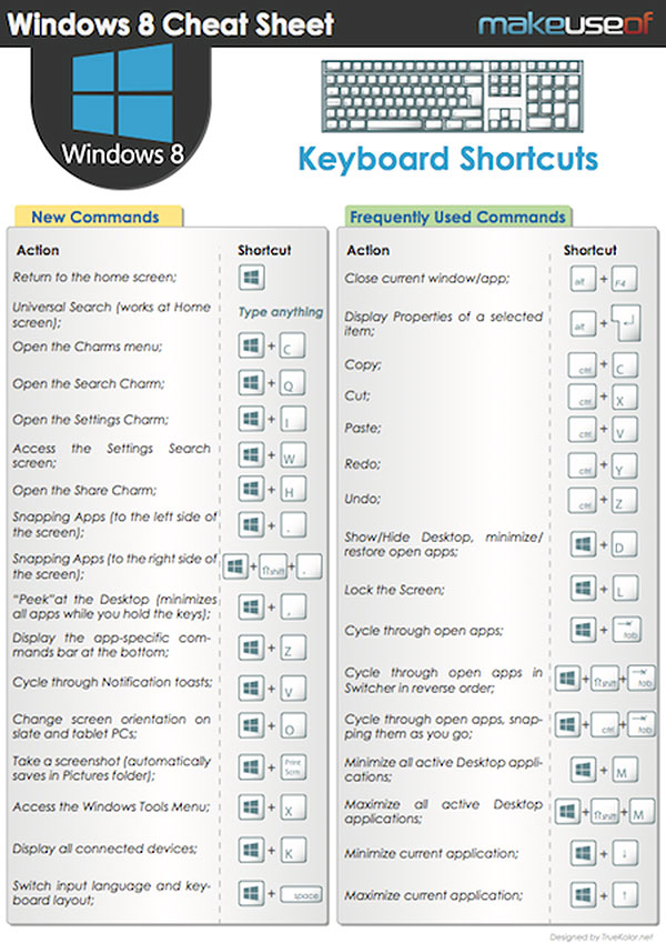 Windows-8-Keyboard-Shortcut-Cheat-Sheet-01
