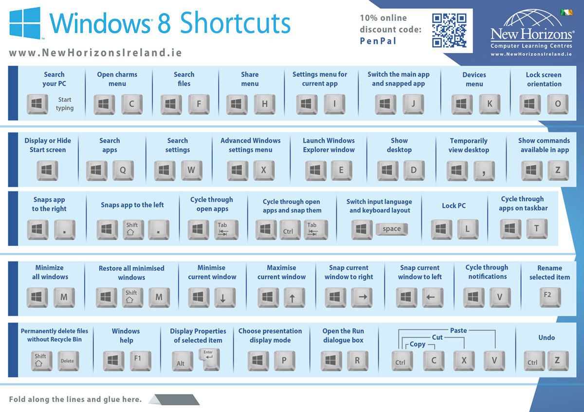 Windows 8 keyboard shortcut cheat sheet for Window keyboard