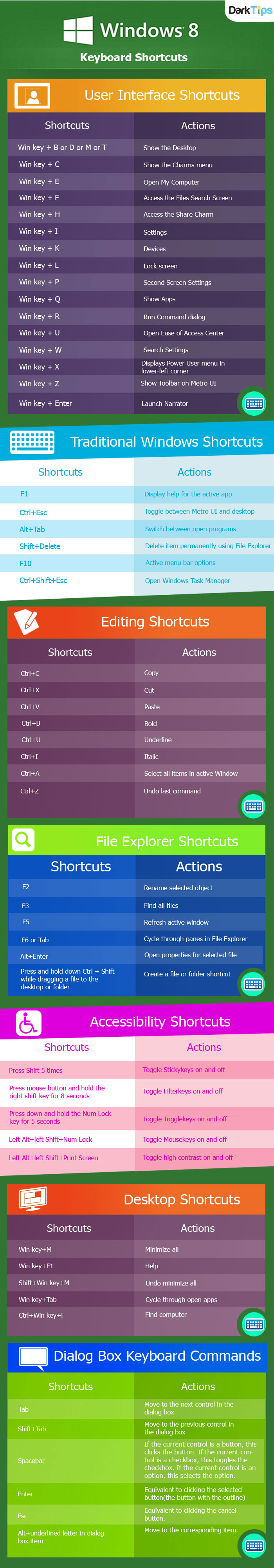 Windows-8-Keyboard-Shortcut-Cheat-Sheet-03